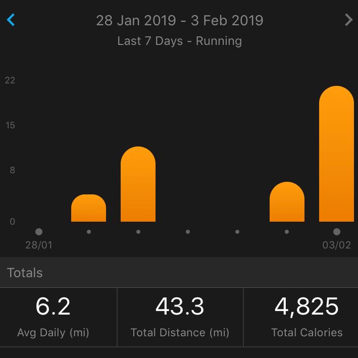 Week 6 running stats